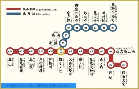 katabiru-no-tsuji-train-sign