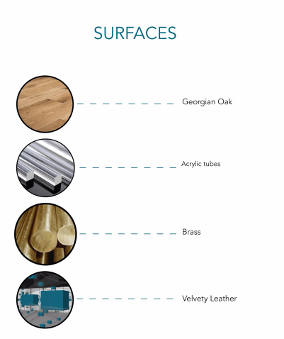 surfaces-e1496762697697